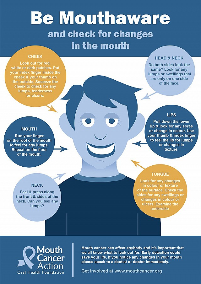 Mouth Cancer Action Month 2018 - Firs Dental, Leicester